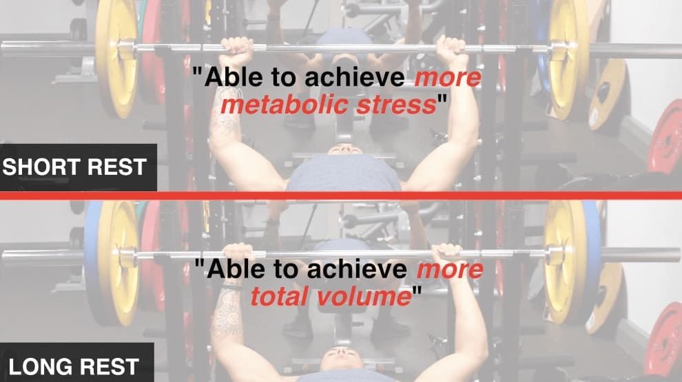 how long to rest between sets for muscle growth