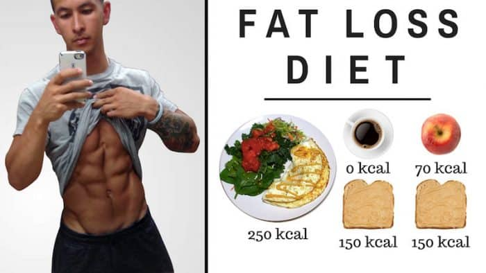 2300 calorie meal plan to gain weight