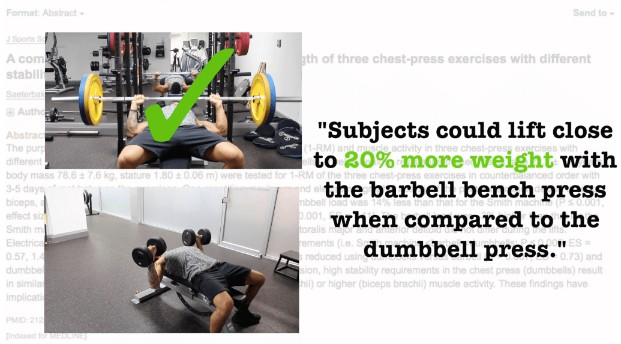 barbell vs dumbbell bench press