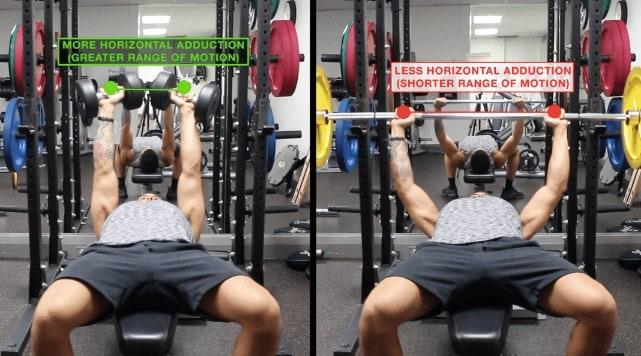barbell bench vs dumbbell press range of motion