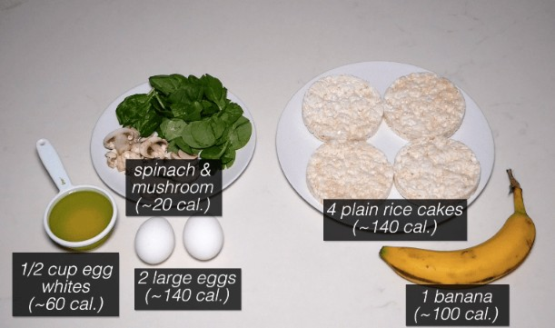 pre workout meal ingredients