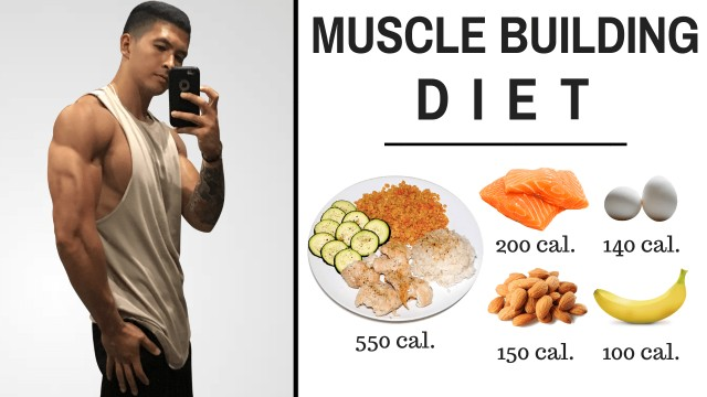 muscle building diet plan thumbnail