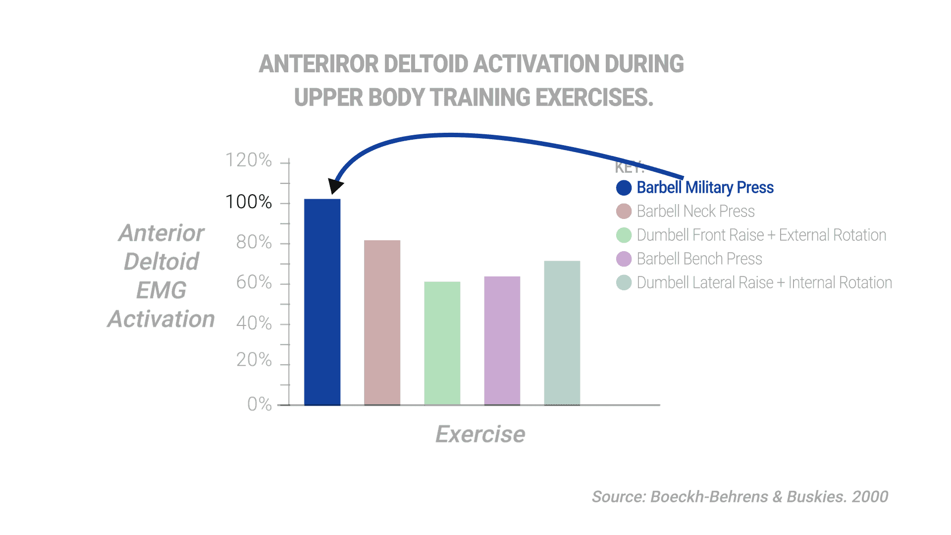 DELTOID ACTIVATION GRAPH-min
