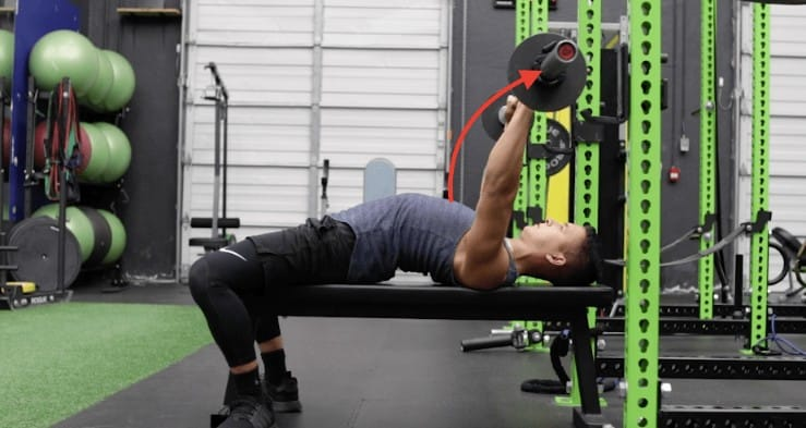bench press bar path to avoid shoulder pain