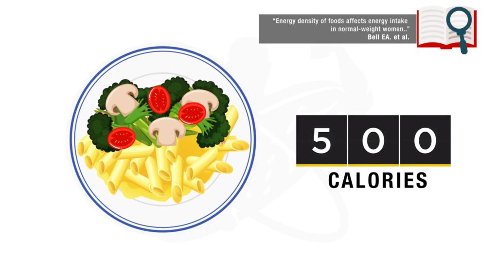 Fat loss diet 1
