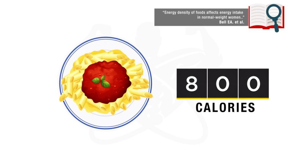 Fat loss diet 2