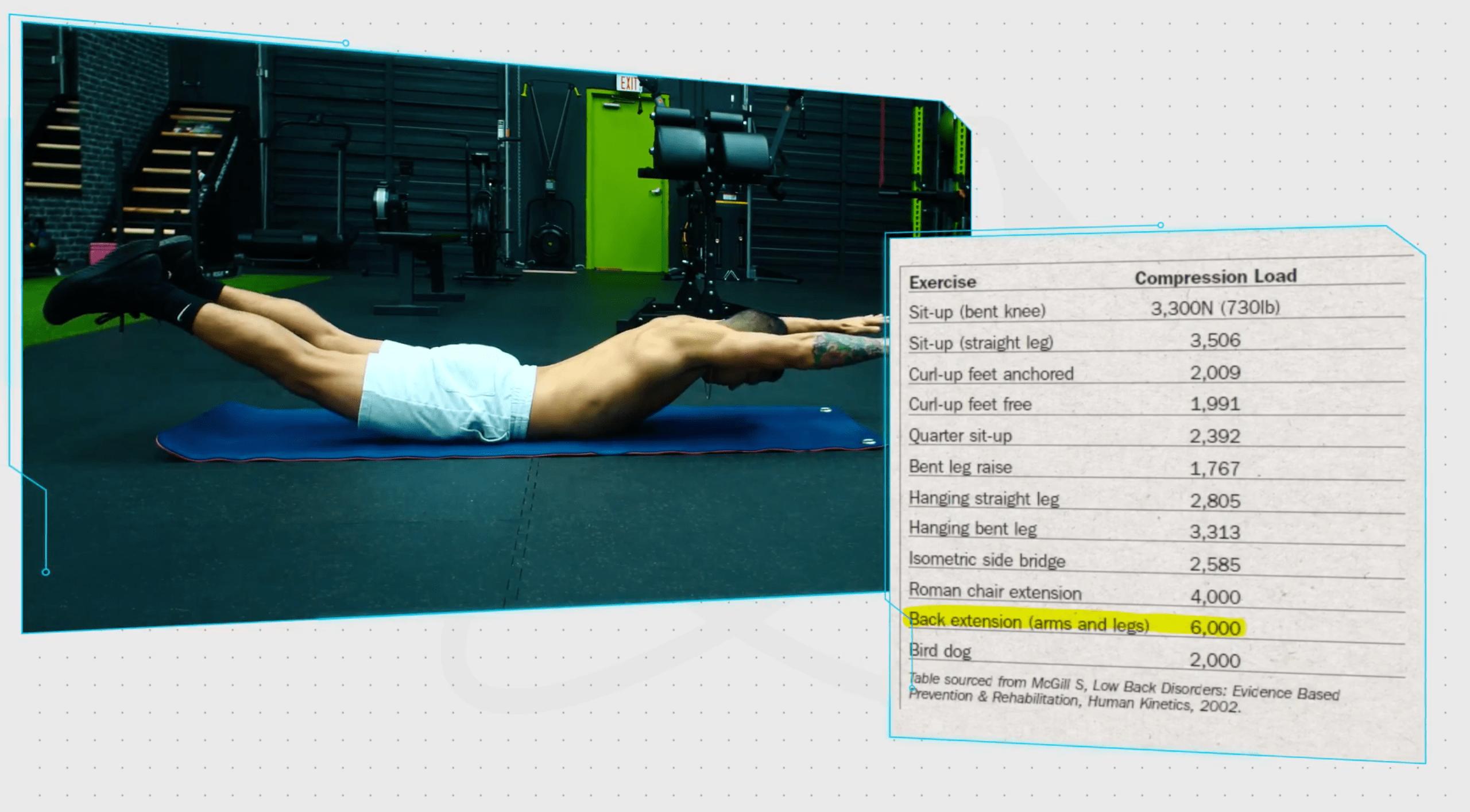 Super man lower back exercises-min