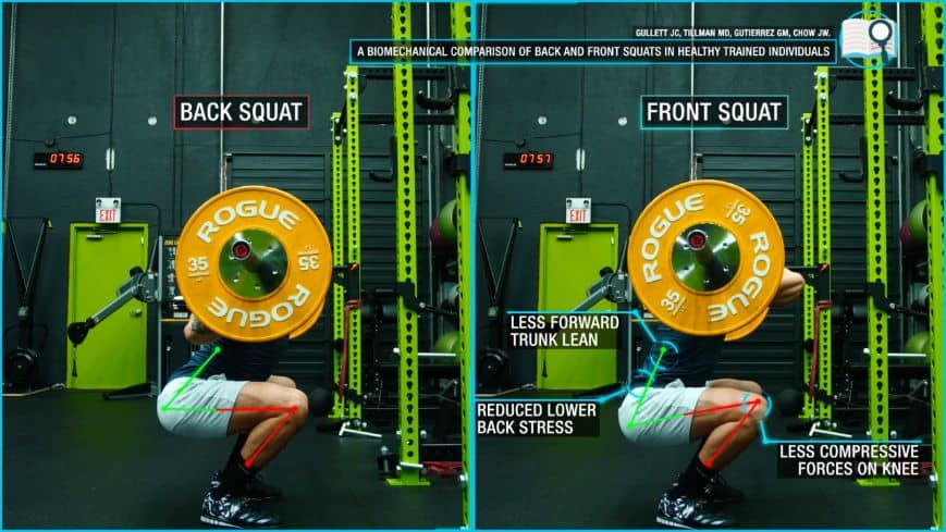 Back squat vs front squat