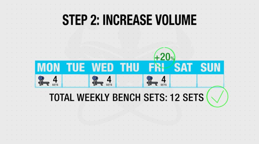 Increase bench press fast step 2