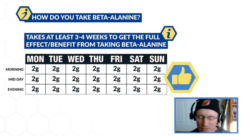 Beta-alanine dosing information