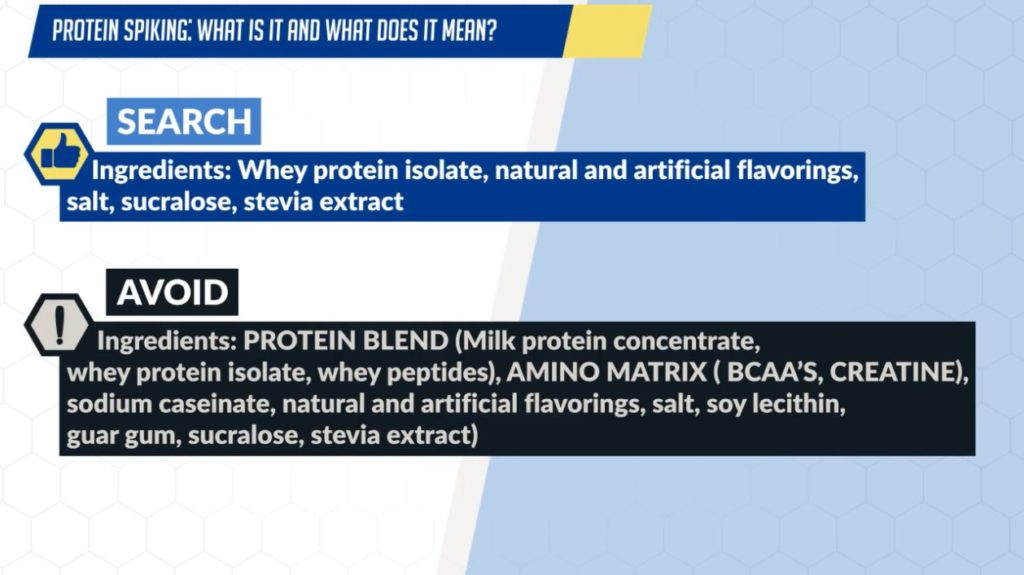 Protein spiking list of ingredients