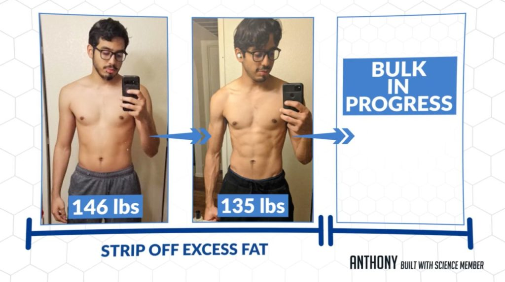 Built With Science Member Anthony Cutting Results