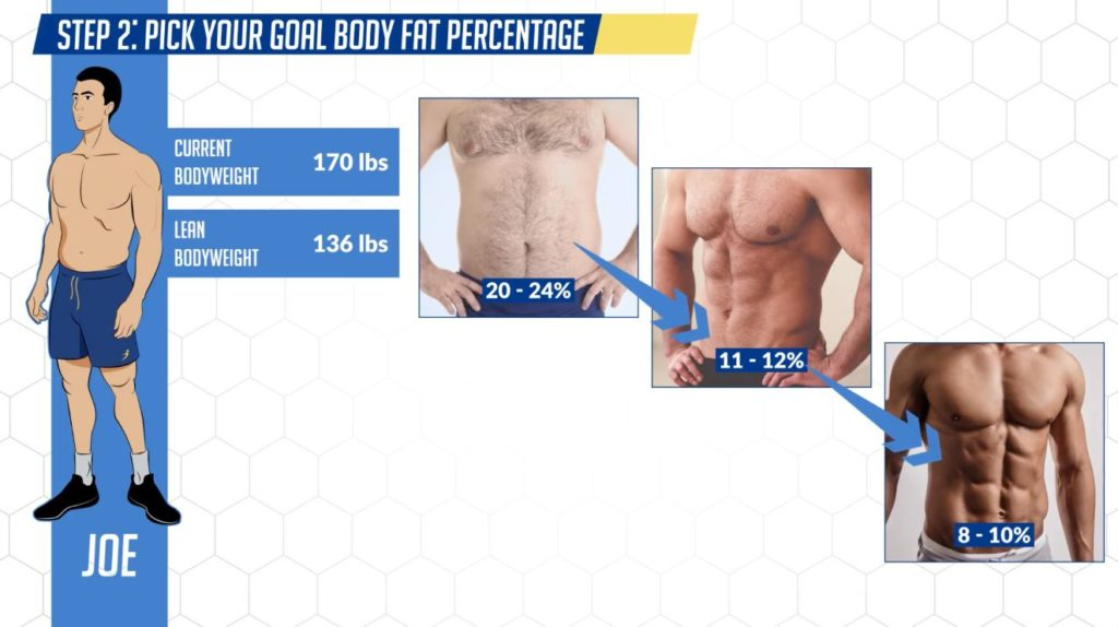 Pick your goal body fat percentage