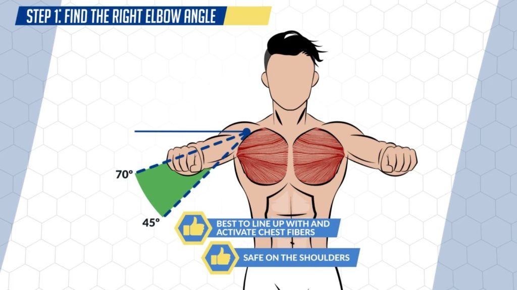 Find the right elbow angle for your bench press