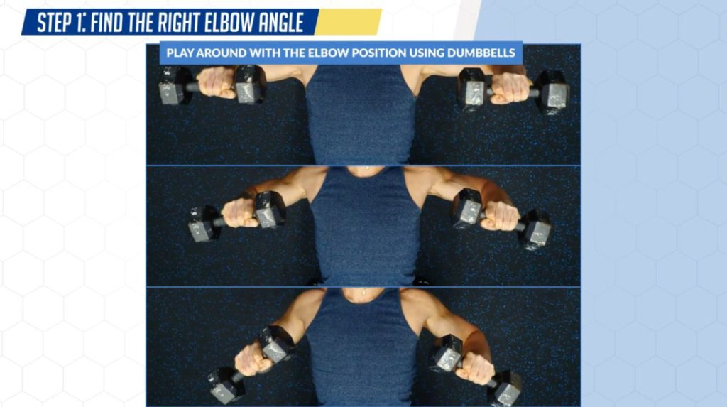 Play around with your elbow position to find the right angle for your bench press