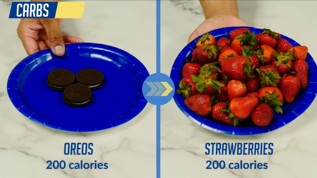 Swap oreos for strawberries to lose fat faster