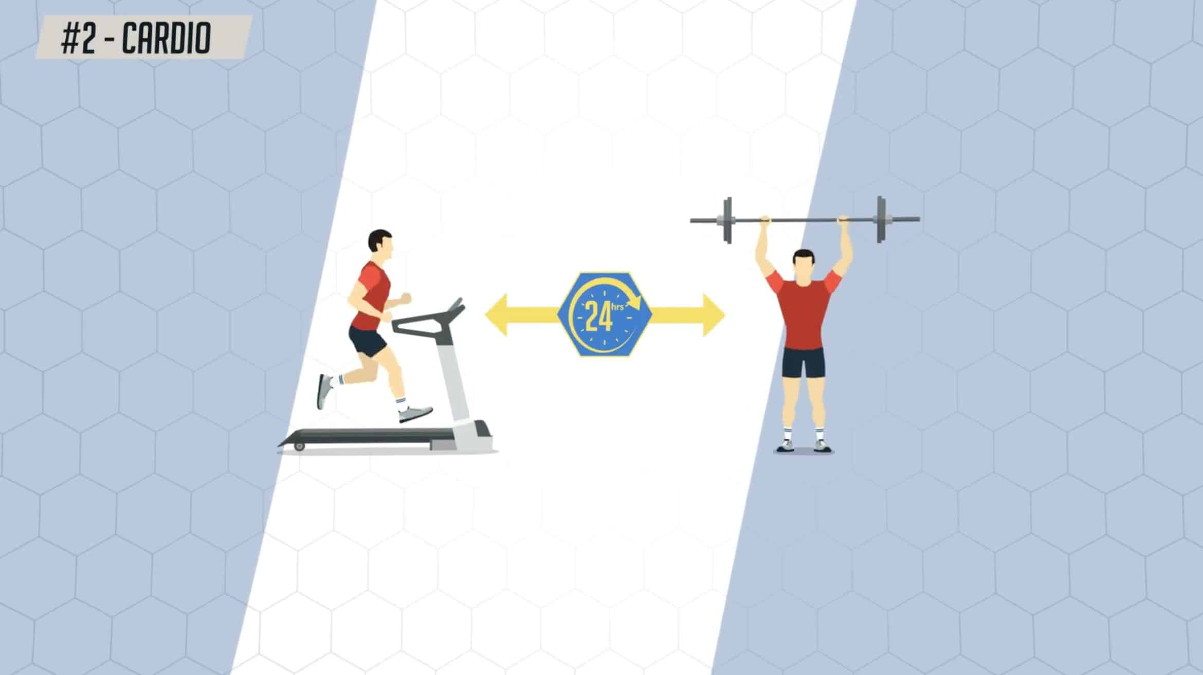 Leave at least 24 hours between your cardio and strength training if possible
