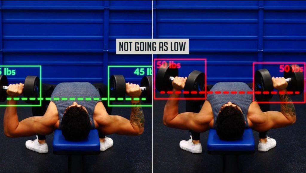 Cheating on range of motion