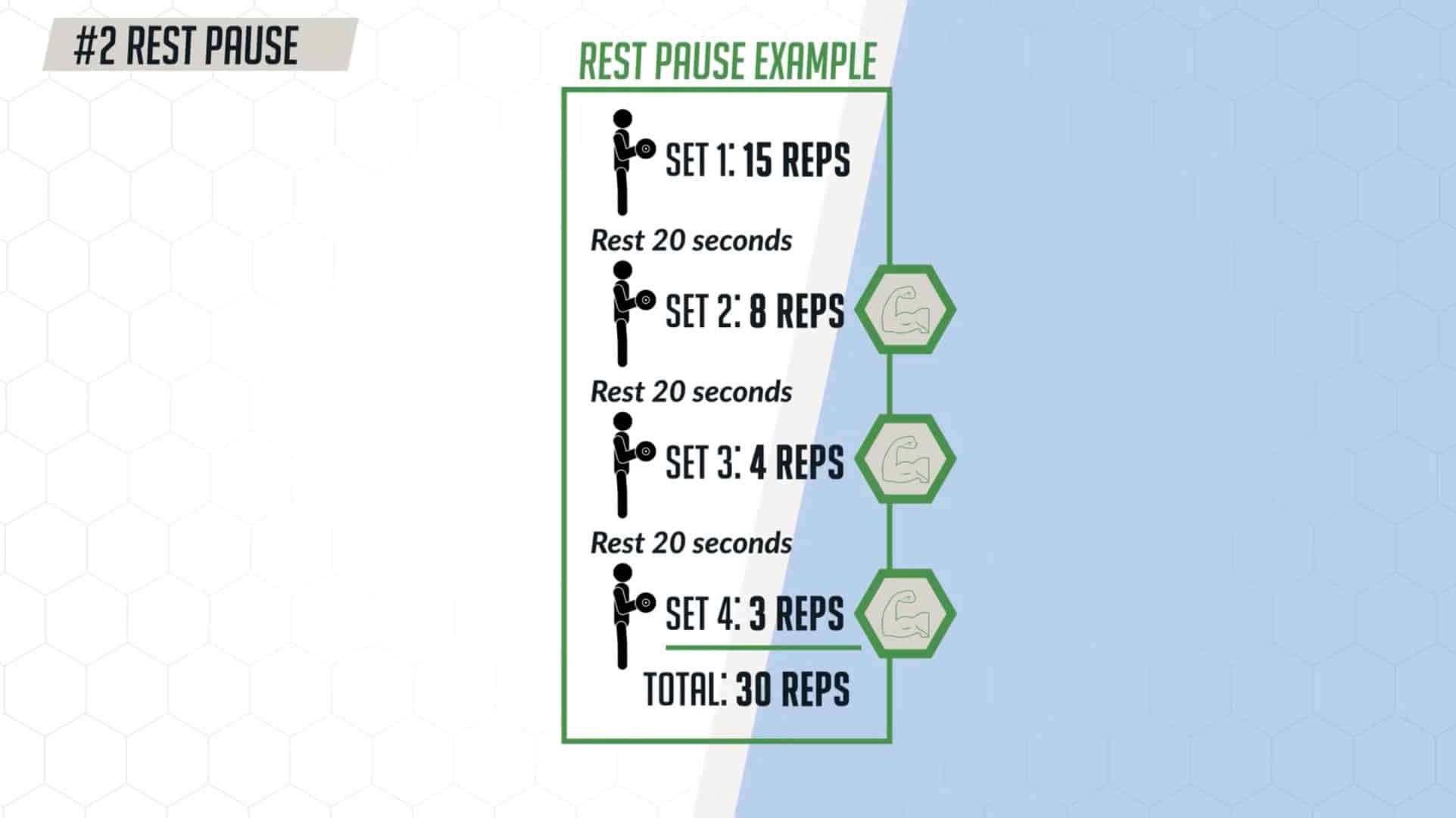 How-incorporating-the-rest-pause-training-method-can-help-you-get-in-a-fast-and-effective-workout