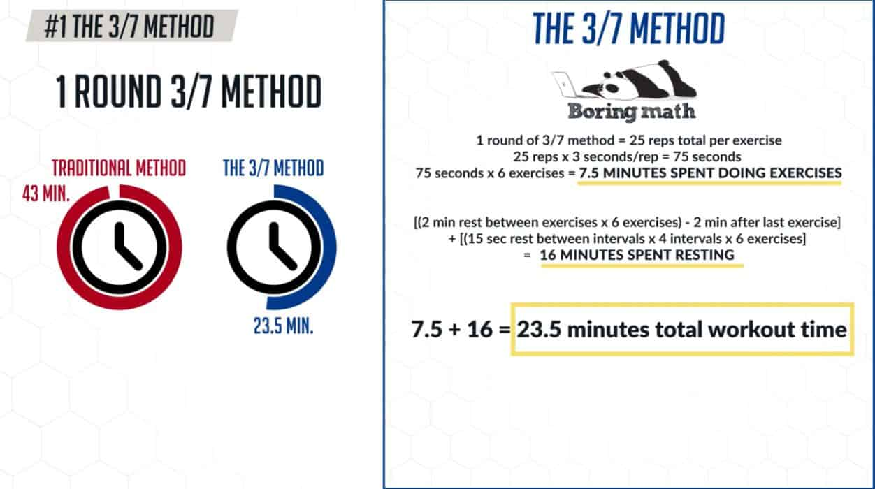 You-can-finish-a-workout-in-almost-half-the-time-when-using-the-37-method